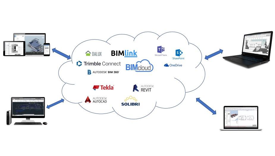 BIMlink geeft visie op investeren in slimme IT-infrastructuur